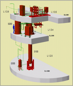Layout of the CIRCE facility, located at the ENEA Research Centre of Brasimone (Italy)