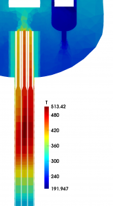TrioMC2 simulation of Plandtl with direct heat exchanger